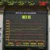 Las empresas del Ibex-35